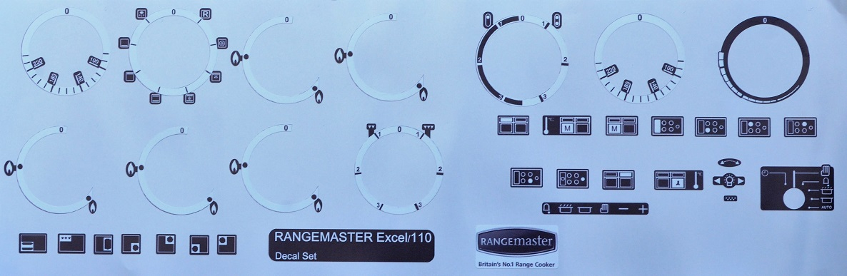 Rangermaster 110 Excel front panel sticker set, inverted for bla
